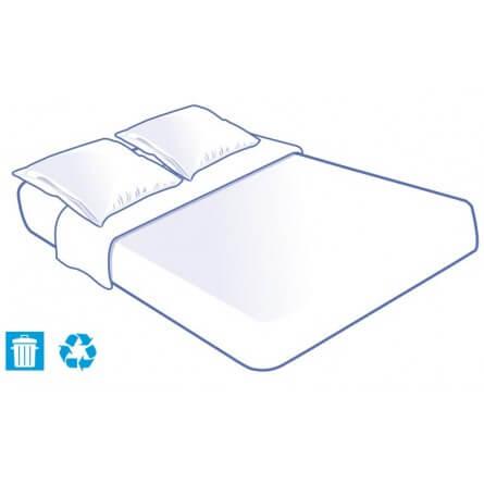 Kit literie jetable housse complet (alèse + taie + drap) pour lit 2 places 140x190cm (prorisk)